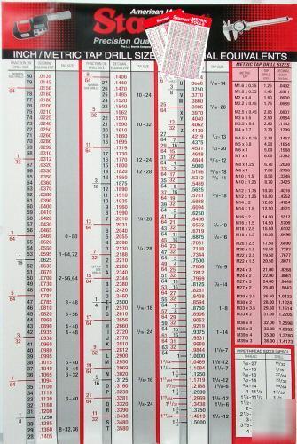 Starrett Wall Chart Wallchart Decimal Equiv 2cards